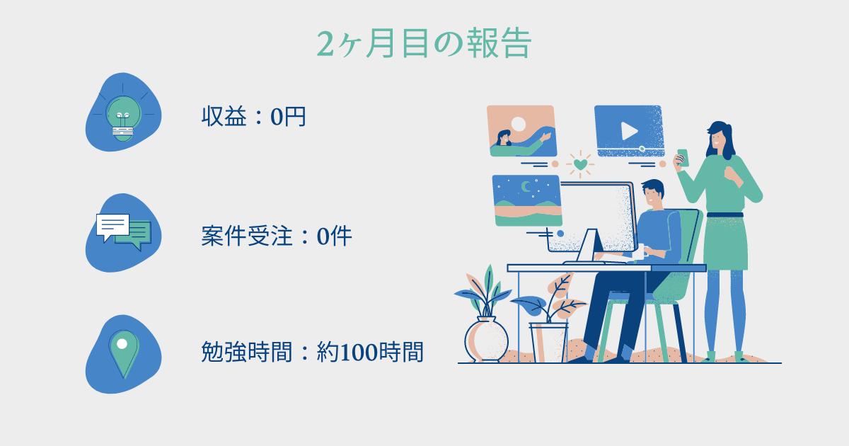 【収益は0円】プログラミング学習2ヶ月目終了