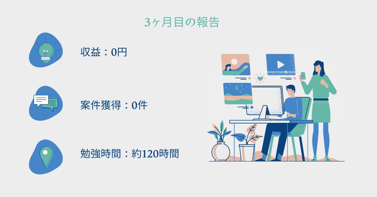 【収益は0円】プログラミング学習3ヶ月目終了