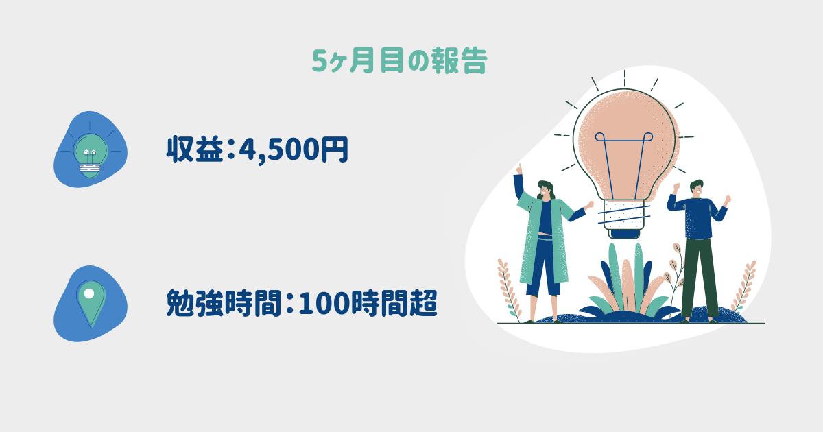 【収益は4,500円】プログラミング学習5ヶ月目終了